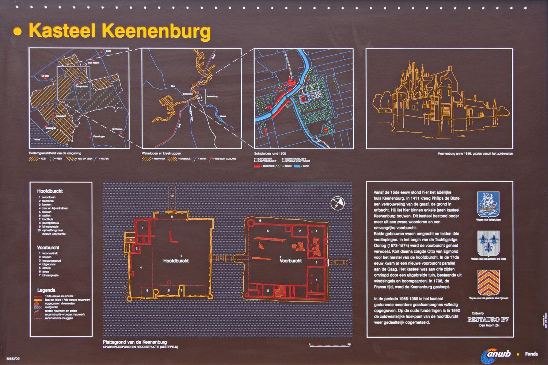 Kasteel Keenenburg infobord